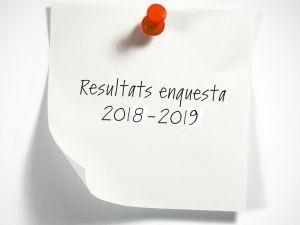 Resultats enquesta 18-19