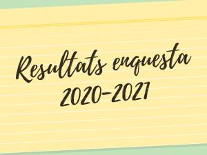 Resultats enquesta 20-21